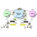 AP1850-2E1 Цифровой VoIP шлюз 2E1(60CH) & 2x100TX Eth, поддержка ОКС-7